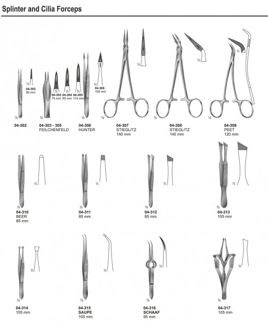 Dissecting & Tissue Forceps